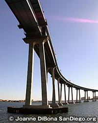 コロナド橋
