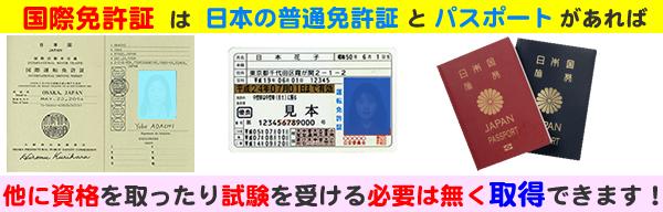 国際免許証の申請に関して
