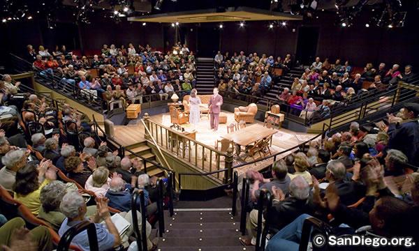 オールド グローブ シアター Old Globe Theatre